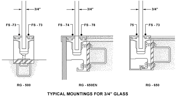 Railglass Is Constructed Of Tempered Glass In Any Height